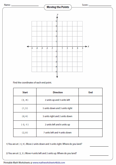 Printables Coordinate Plane Worksheet ordered pairs and coordinate plane worksheets moving the points