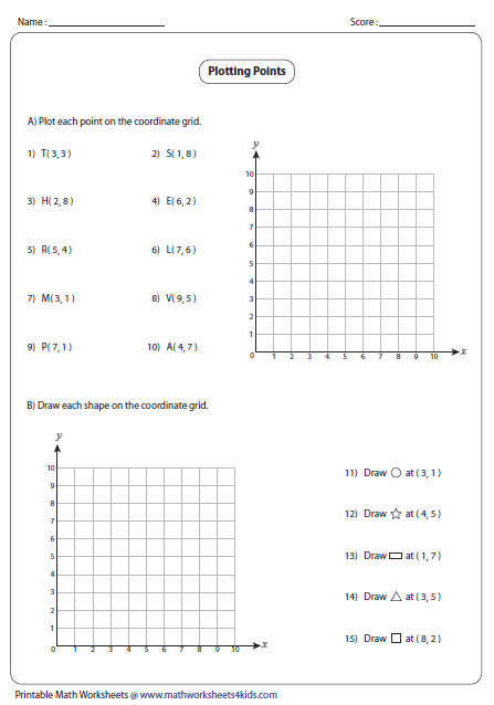 Plot the points on the first coordinate grid and draw shapes for each ordered pair on the second coordinate grid.