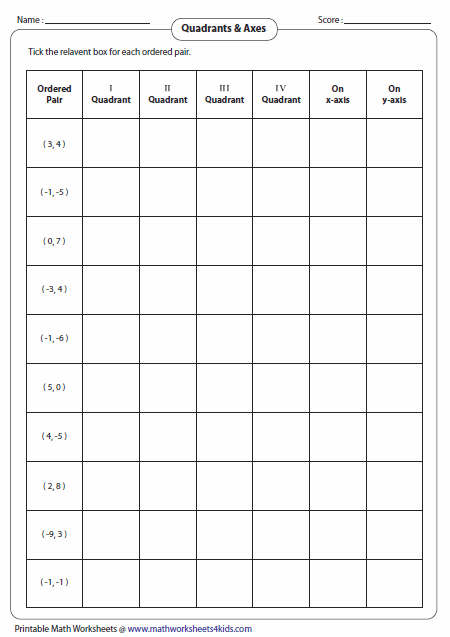 Worksheets Ordered Pairs Worksheet ordered pairs and coordinate plane worksheets tick the correct choice