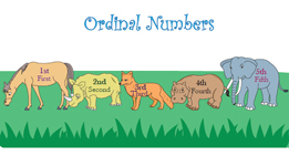 Ordinal Numbers: Charts