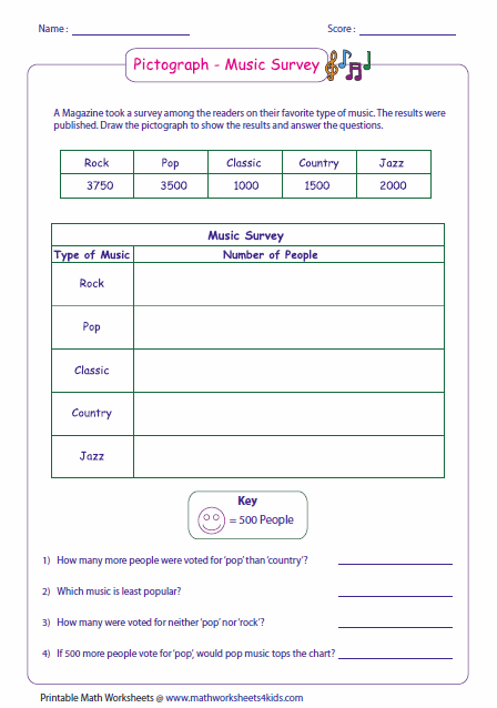 math worksheet : pictograph worksheets : Math Pictograph Worksheets