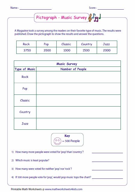 Free Worksheets prime numbers worksheet grade 6 : Pictograph Worksheets