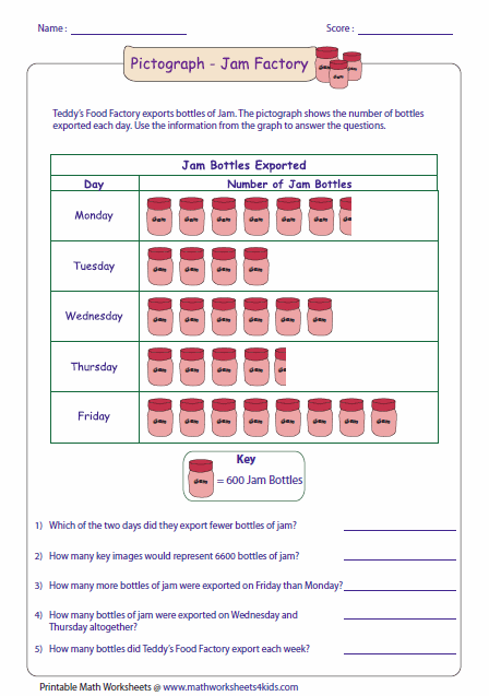 Pictograph Worksheet pictograph worksheets