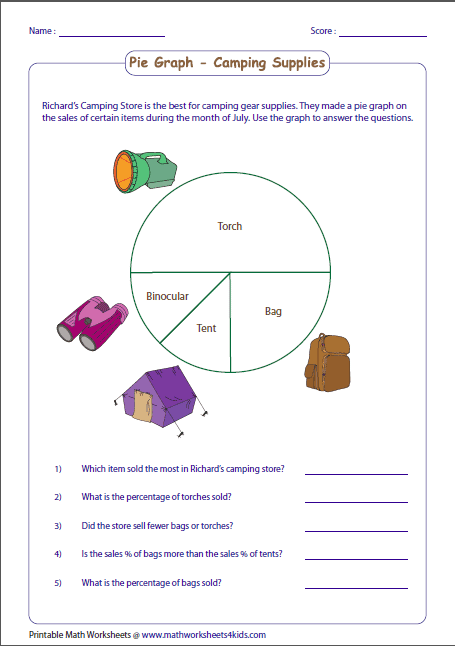 Math Worksheets pi math worksheets : Pie Graph Worksheets
