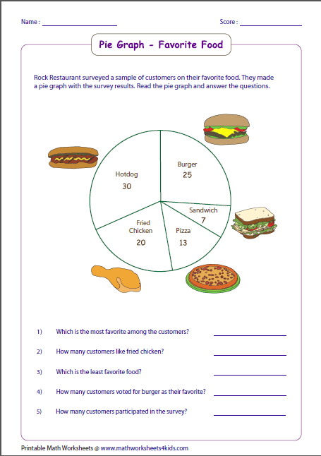Printables Circle Graphs Worksheets pie graph worksheets interpreting graphs for beginners