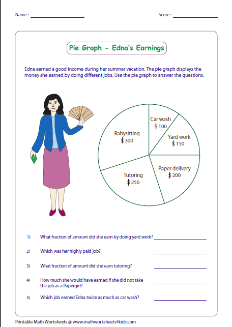 Simple Pie Chart Worksheet Rebellions