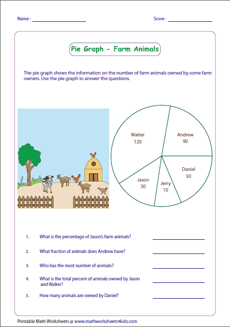 Printables Circle Graphs Worksheets pie graph worksheets interpreting graphs mixed conversion