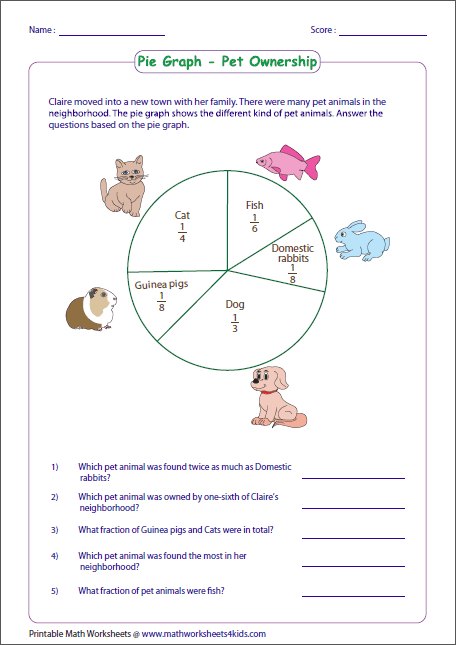 Printables Circle Graphs Worksheets pie graph worksheets data interpretation in fraction