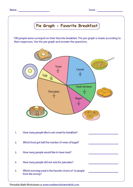 photo relating to Fraction Circles Printable titled Portion Circle Worksheets - portion circles hahaha i m 35