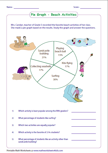 Pie graph worksheets pie graph data interpretation in percent ccuart