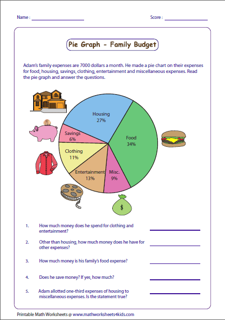 Pie graph worksheets data interpretation percent to whole number ccuart Choice Image