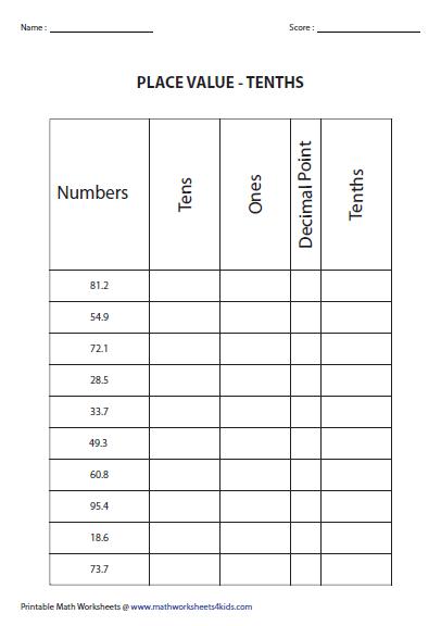 place value charts decimals. Black Bedroom Furniture Sets. Home Design Ideas