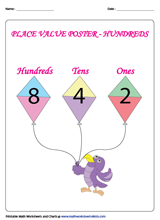 Place Value Charts | Hundreds