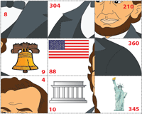 Presidents' Day | Multiply or Divide | Picture Puzzle