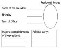 Presidents' Day | Research Project