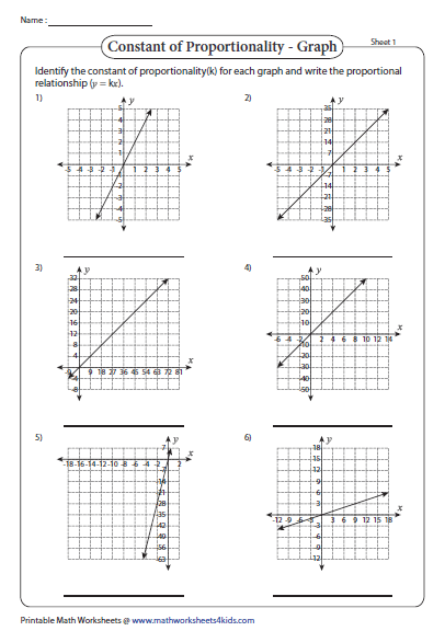 Constant of proportionality worksheet graphs
