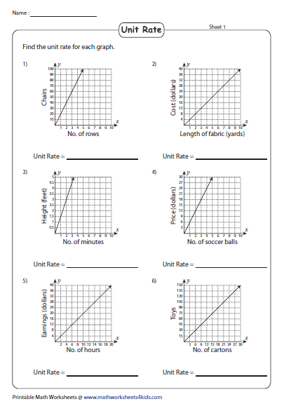 Rates And Unit Rates Worksheets With Word Problems