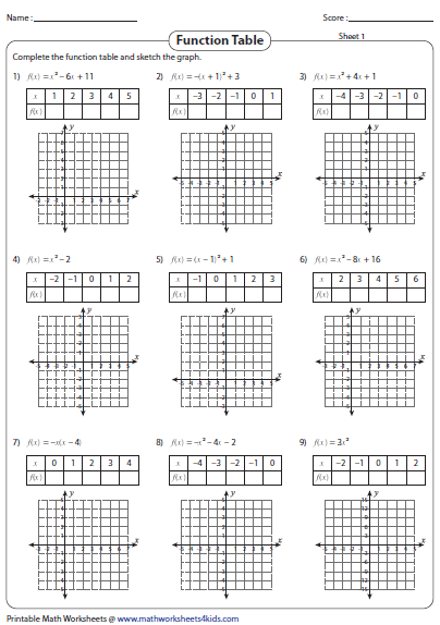 graphing quadratic function worksheets. Black Bedroom Furniture Sets. Home Design Ideas
