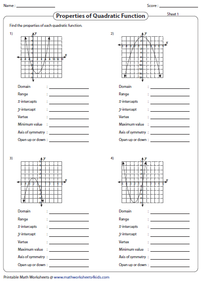 mathworksheets4kids graphing quadratic functions mathworksheets4kids best free printable. Black Bedroom Furniture Sets. Home Design Ideas