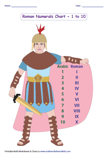 It is an image of Sassy Printable Roman Numeral Chart