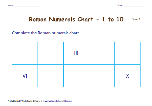 Roman numerals chart partially filled chart 1 to 10 altavistaventures Image collections