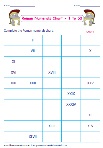 Worksheets Roman Numerals 1-50 roman numerals chart partially filled 1 to 50