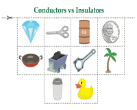 Conductors and insulators | Cut and paste