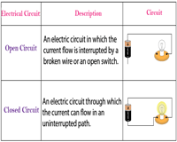 Electrical circuit chart