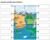 Identify the Landforms | Diagram