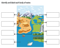 Identify the Bodies of Water | Diagram