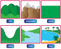 Landforms and Bodies of Water Chart