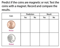 Experiment with Magnets | Coins