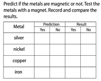 Magnetic Experiment | Metals