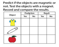 Magnetic Attraction Experiment | Objects