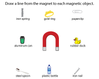 Identify the Magnetic Objects