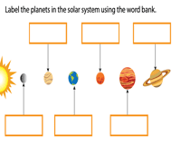 Label the Planets