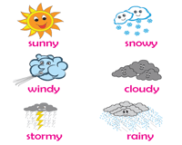 photo about Printable Weather called Weather conditions Worksheets Science