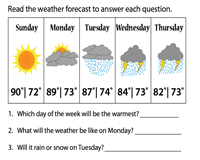 Weather forecast comprehension