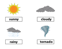 Weather vocabulary chart