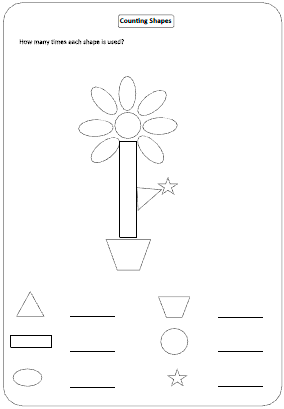 shapes worksheets and charts identifying shapes