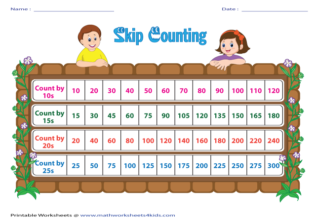 skip counting charts. Black Bedroom Furniture Sets. Home Design Ideas