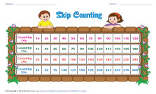 Skip counting: Mixed charts