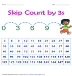 Skip counting standard charts