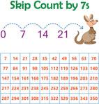 skip counting by 7s worksheets. Black Bedroom Furniture Sets. Home Design Ideas