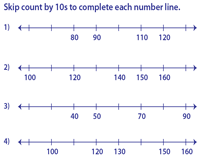 Skip count by 10: Number line