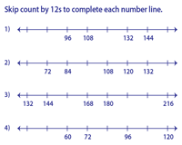 Skip count by 12: Number line
