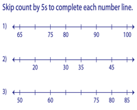 Complete the number line
