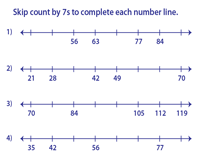 Skip count by 7: Number line