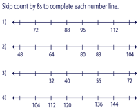Skip count by 8: Number line