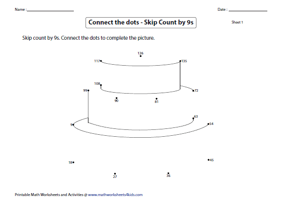 Skip Counting By 9s Worksheets
